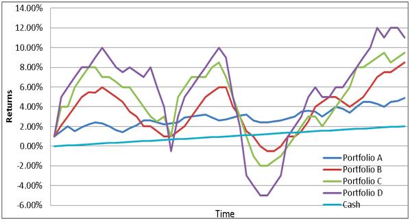Q.13 graph