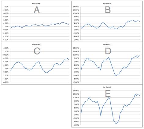 Q.15 new graph